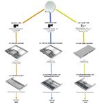 19-Zoll-System-Anwendungen